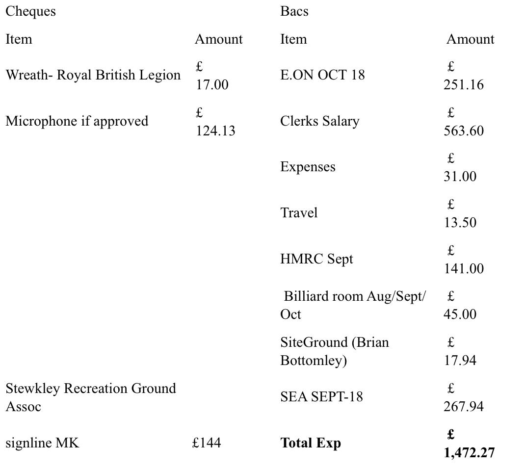 November minutes payments