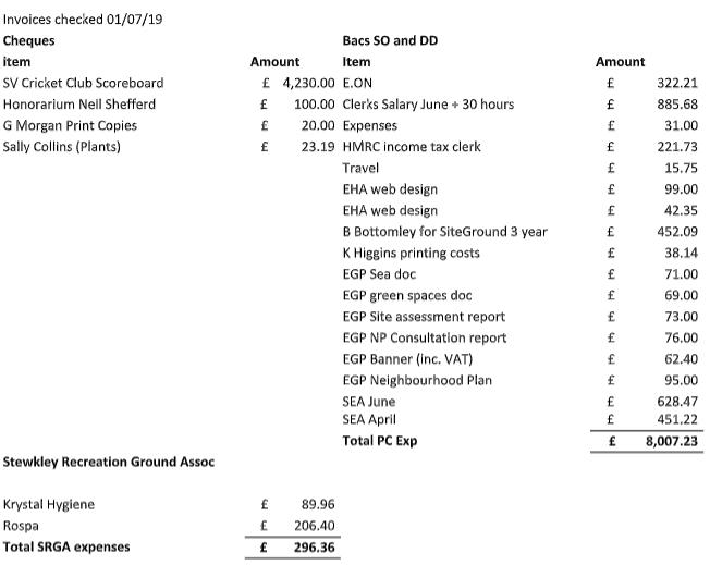 SPC payments June 2019