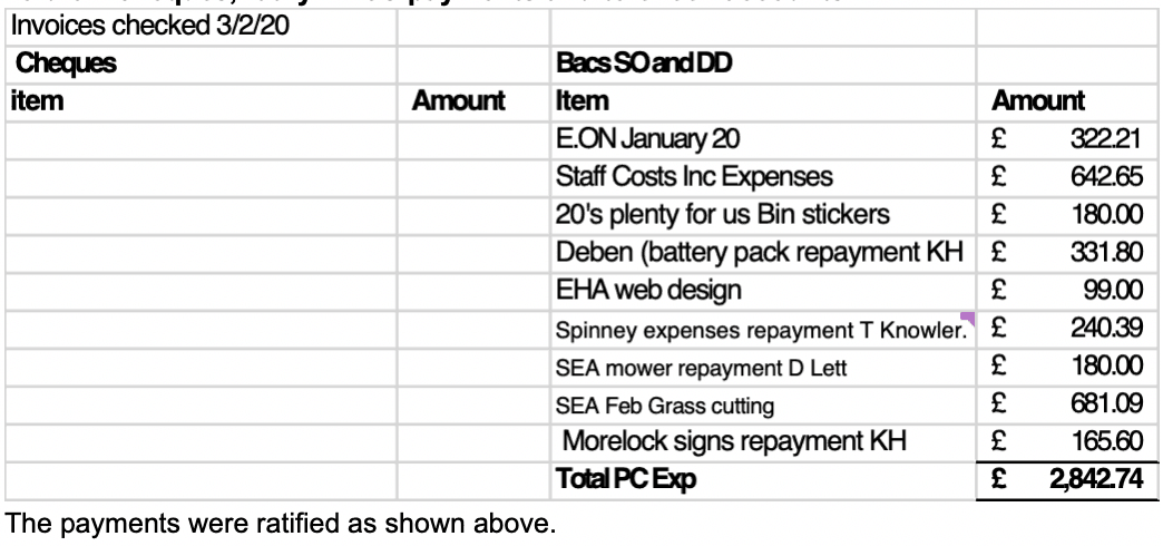 SPC payments January 2020
