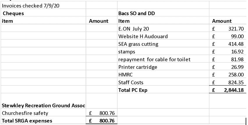 Stewkley parish council payments September 2020